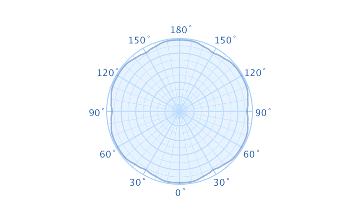 Radial Direction diagram
